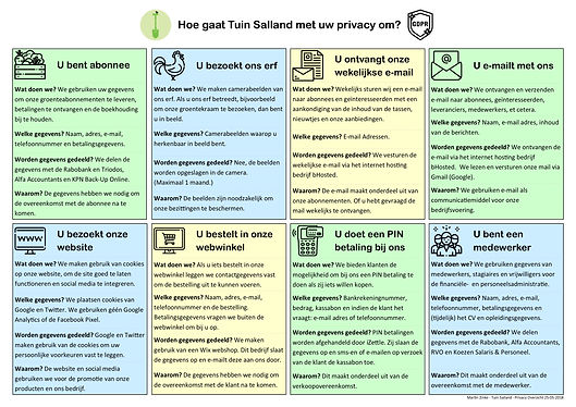 Privacy Overzicht - Tuin Salland Zwolle