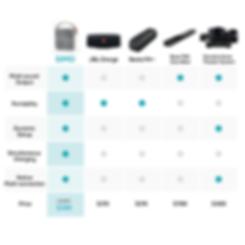 SIMO Comparison chart-01-01.png