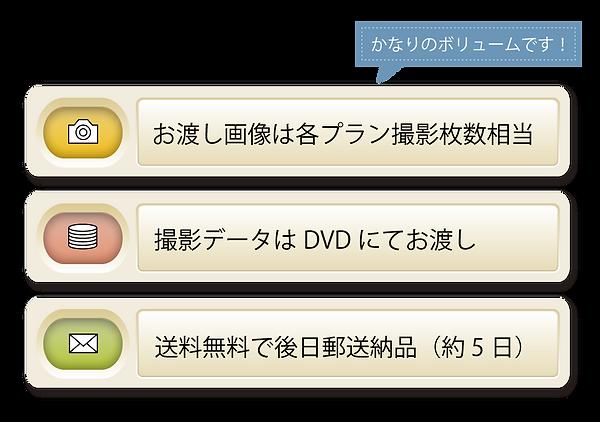 ロケフォトAお渡し.png