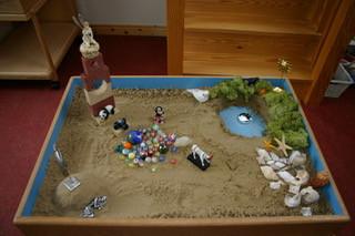Sandplay Training