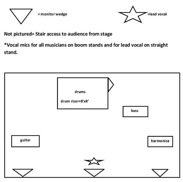 kat stage plot.png