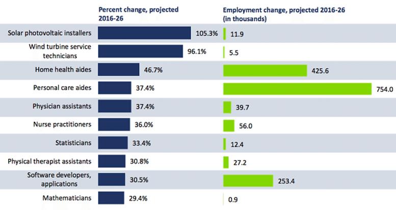 Job-market-graph.png