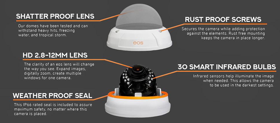 eos surveillance camera