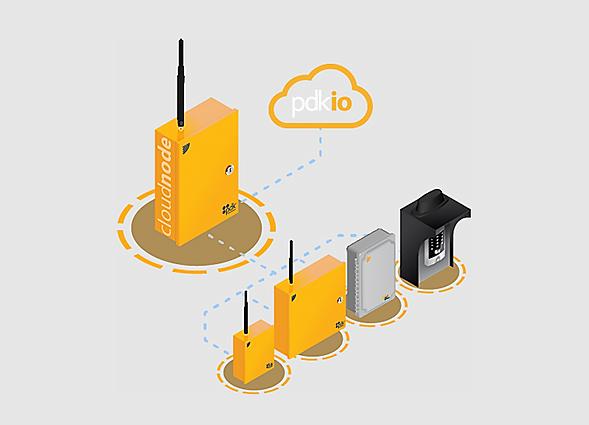 PDK Cloud Based Access Control