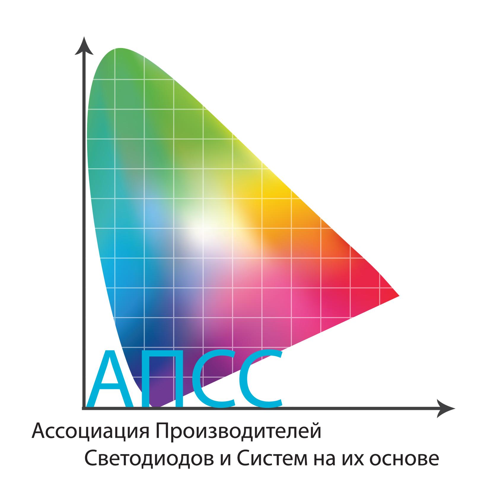 АПСС, Россия