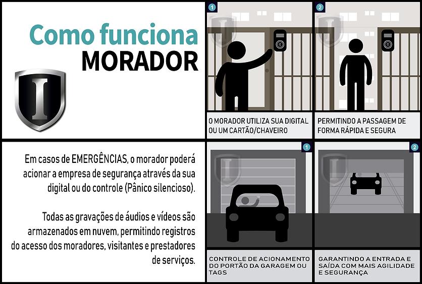 PORTARIA VIRTUAL - MORADOR.png