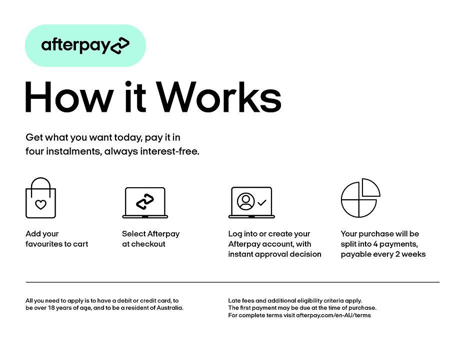 Afterpay_AU_HowitWorks_Desktop_Mint(1).j