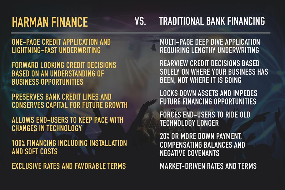 harman-vs-banks.png