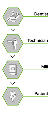 workflow-icon-inclinic (1).png