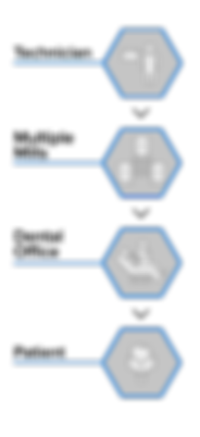 workflow-icon-labs.png