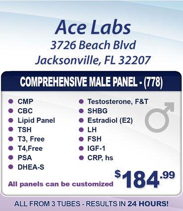 Comprehensive Male Panel