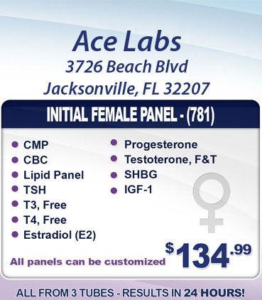 Initial Female Panel