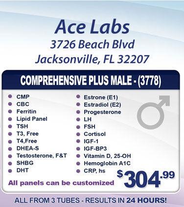 Comprehensive Plus Male Panel