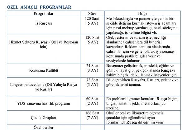 rusça programlar