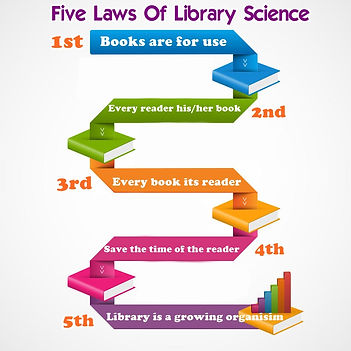 Five law of library science, MDKGClibrary