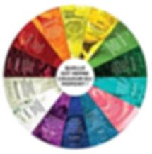 massage-energetique-color-test.jpg