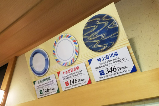 The plate pricing system