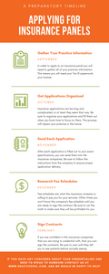 Applying for an insurance panel in private practice can be a long process. This infographic helps therapists manage their expectations of what credentialing looks like. Practice Solutions is a billing company for mental health providers that can facilitate this process.