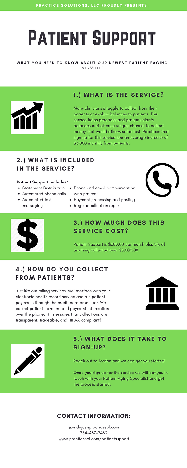 Patient Support Infographic (1).png