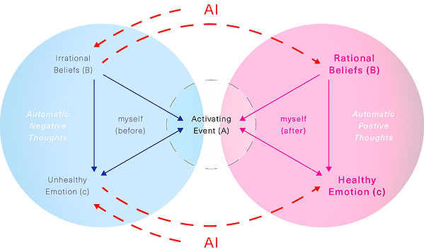 LC Concept chart.jpg
