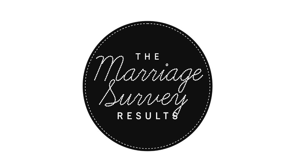 Marriage: The Biggest Struggle?
