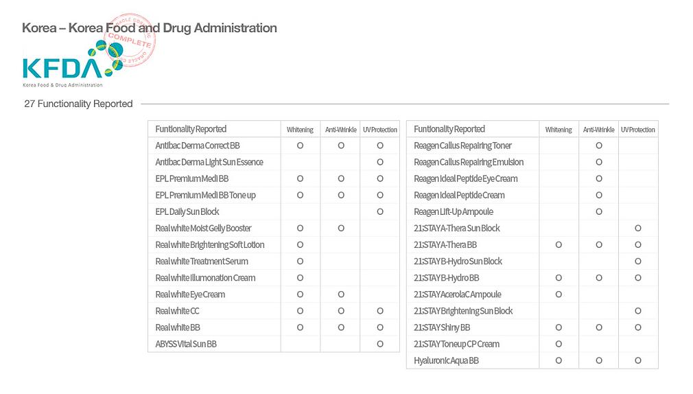 Product Registration - KFDA.png