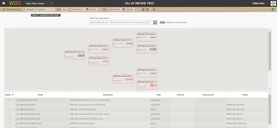 value driver tree for website.png