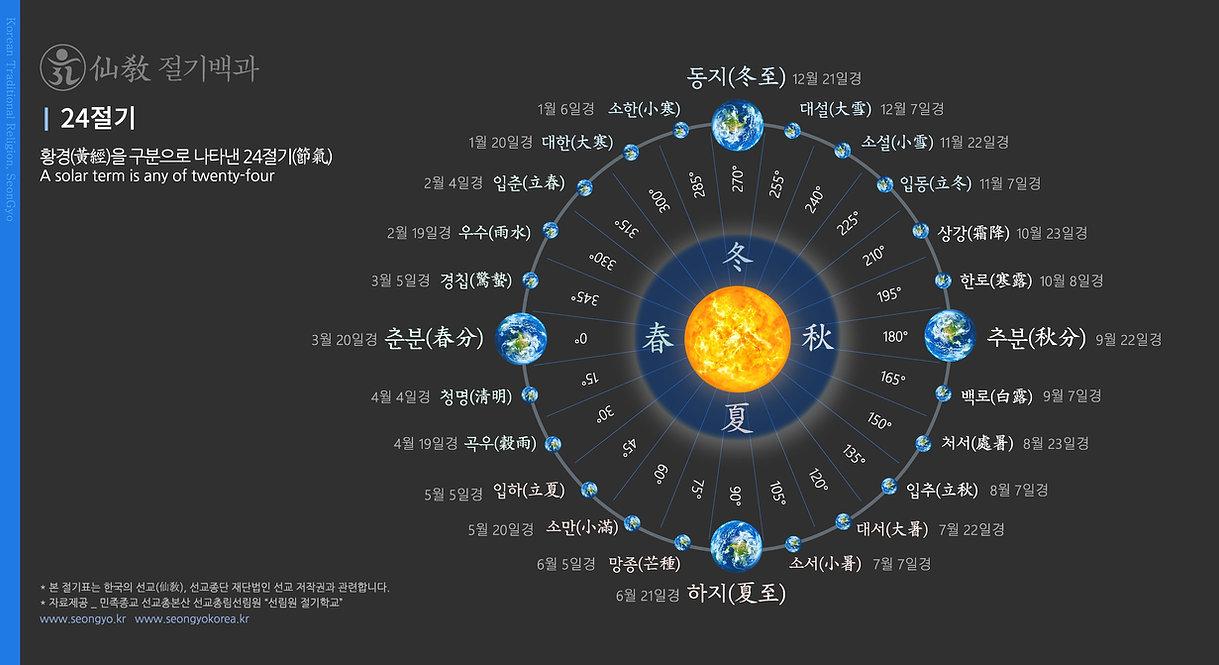 절기표-원3(먹색파랑라인)-완결.jpg