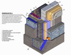 Detail Energocell