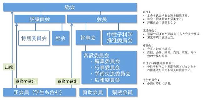 OrganizationalChart-20201106_edited.jpg