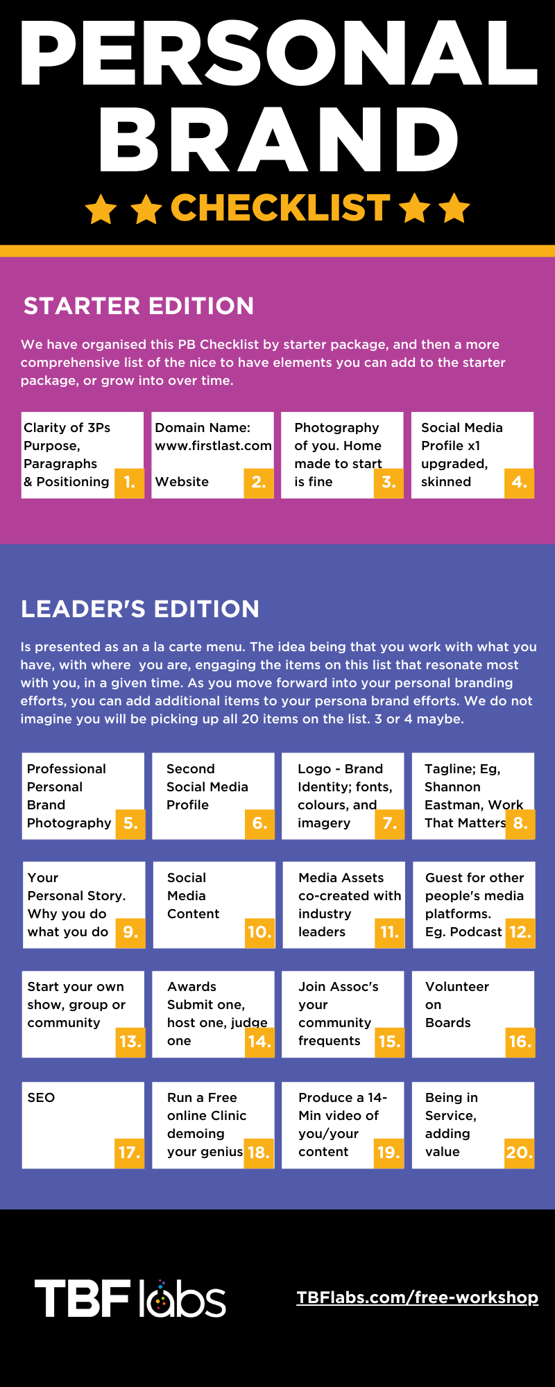 A Personal Brand Checklist