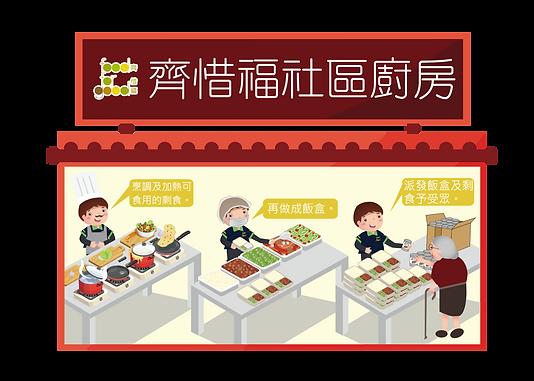 廚餘回收過程2-02.png