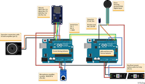 Dual arduino design_bb4.png