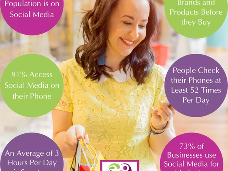 Why Social Media is a must for your business