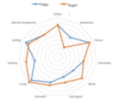 GCD 8910 Sensory Evaluation Result-R.jpg