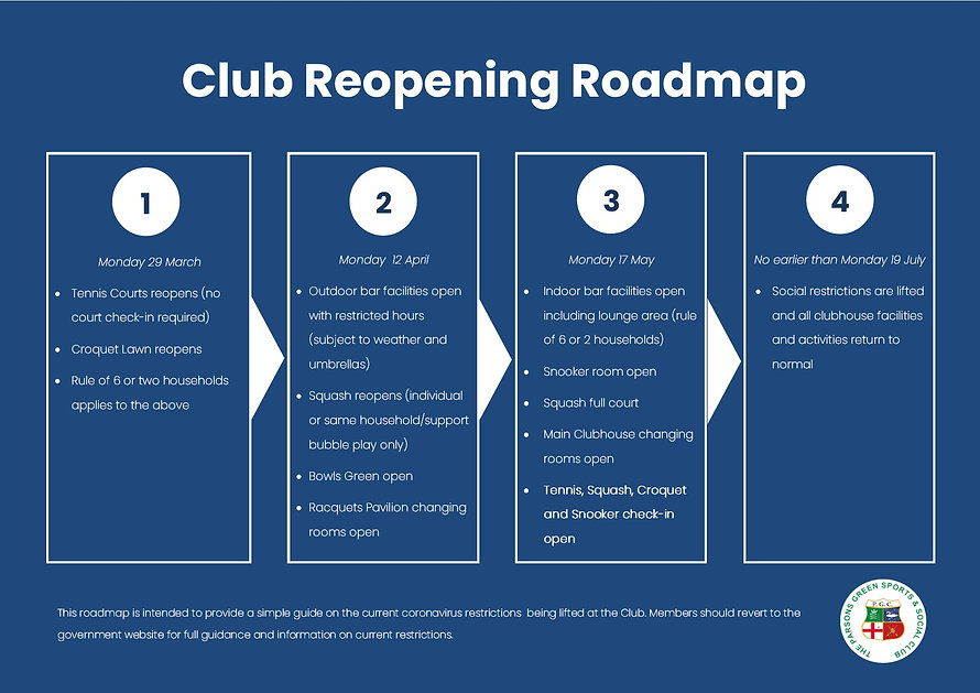 Club Covid-19 Roadmap to reopen.jpg