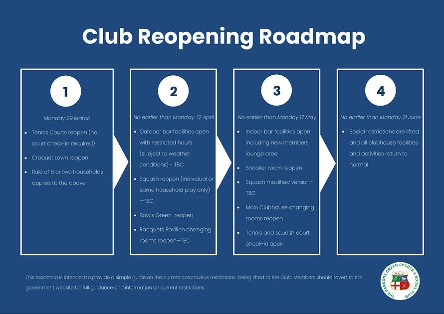Covid Roadmap.bmp