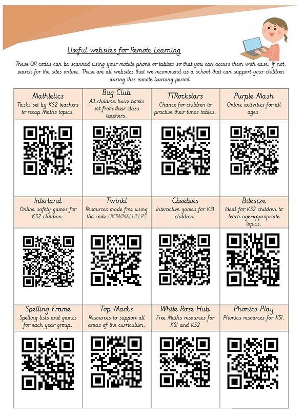 useful websites for remote learning.jpg