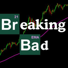 Breaking Bad : 21-W EMA