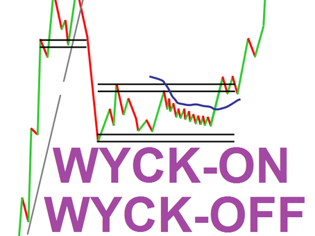 R. D. Wyckoff or: How I Learned to Stop Worrying and Love the Bomb