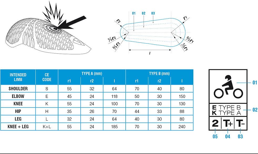 nz-CE-marking-4-CT-Photo-1-3-1150x686.jp