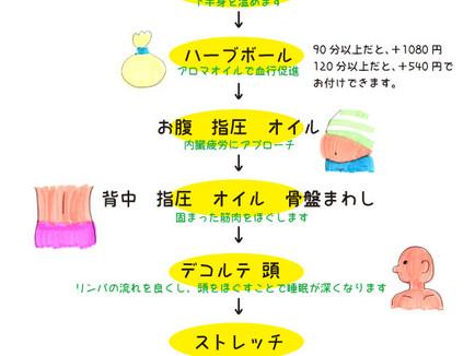 7月~8月の提案「夏バテ解消プラン!!」