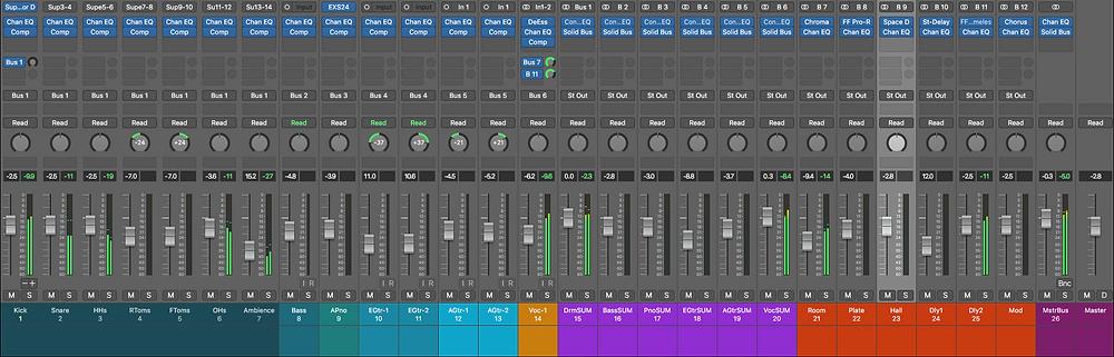 Volume-Panning-Mixer Board Image