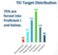 TEI targeted distribution.updated.png