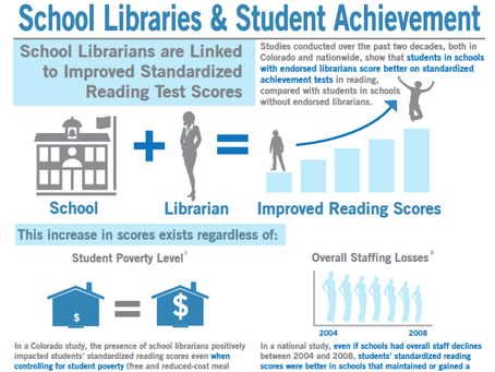 Standing with School Librarians