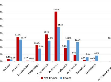 TEI Favors Choice Schools