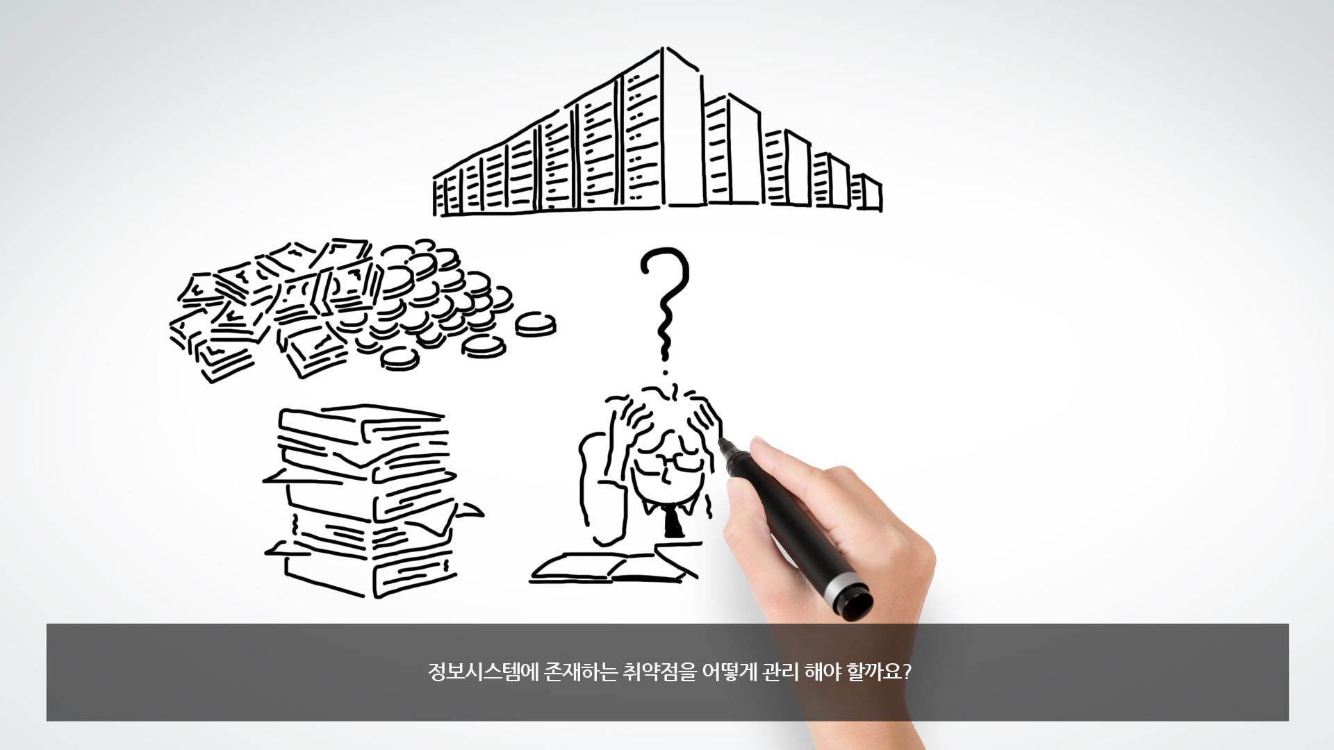 LSware Omni-VM 동영상 일러스트레이션