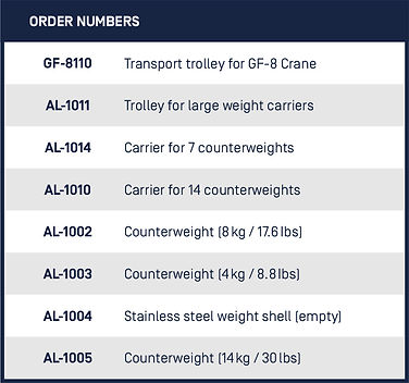 Both Cranes. Transport and Weights Order