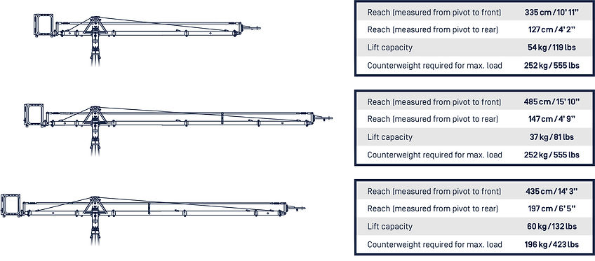 Jibs. GF Multi Jib Set Up examples.jpg