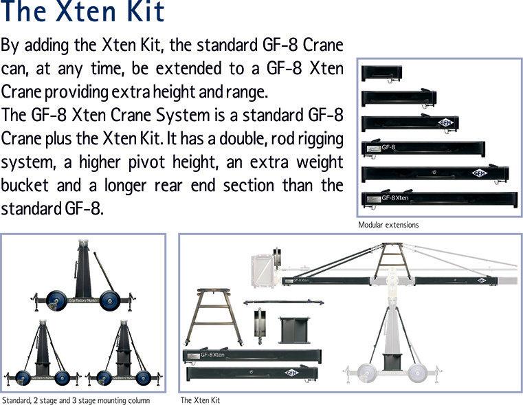 GFM-POSTER_09 Xten Kit.jpg